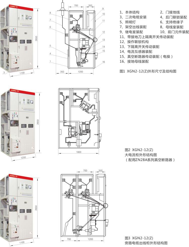 首页 产品展示  结构特点     xgn2-12(z)开关柜为金属封闭箱式结构